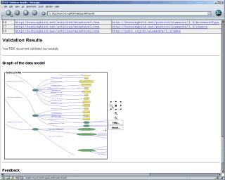 rdf validator result page screenshot (IsaViz plug-in)